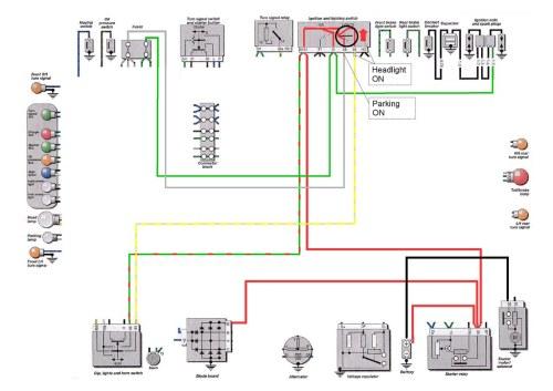 5 Series-Headlight Switch ON