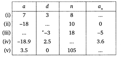 NCERT Solutions for Class 10 Maths Chapter 5 Pdf Arithmetic Progression Ex 5.2 Q1