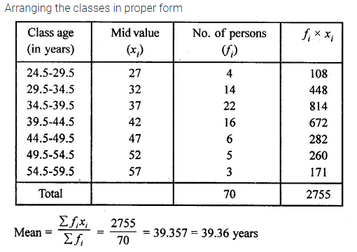 ML Aggarwal Class 10 Solutions for ICSE Maths Chapter 23 Measures of Central Tendency Chapter Test 9