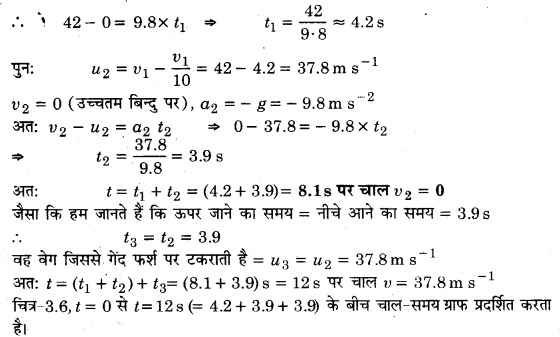 UP Board Solutions for Class 11 Physics Chapter 3 Motion in a Straight Line 12a