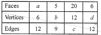 Selina Concise Mathematicsclass 6 ICSE Solutions -Data Handling (Including Pictograph and Bar Graph)-p