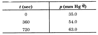 UP Board Solutions for Class 12 Chapter 4 Chemical Kinetics 2Q.20.1