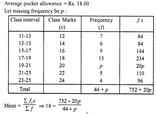 RD Sharma Class 10 Solutions Chapter 15 Statistics Ex 15.3 19a