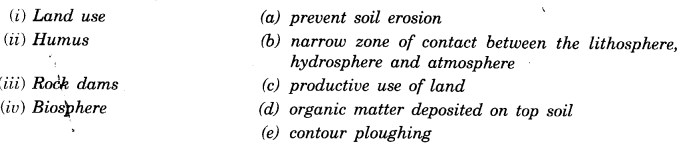 NCERT Solutions for Class 8 geography Chapter 2