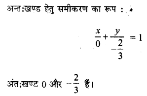 UP Board Solutions for Class 11 Maths Chapter 10 Straight Lines 10.3 2.1