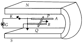 NCERT Solutions for Class 12 Physics Chapter 6 Electromagnetic Induction 31