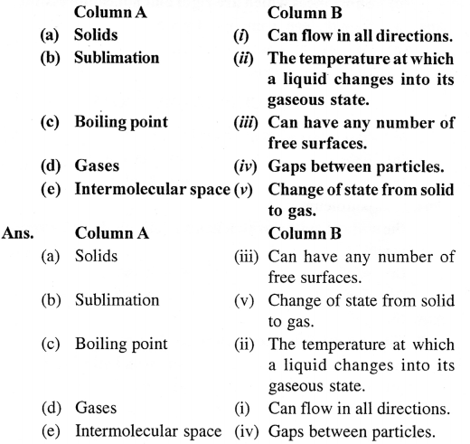 Selina Concise Chemistry Class 6 ICSE Solutions - Scatter-ob4