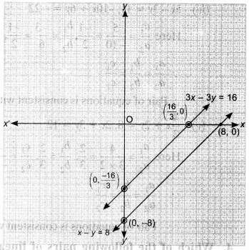 NCERT Solutions for Class 10 Maths Chapter 3 Pair of Linear Equations in Two Variables 20