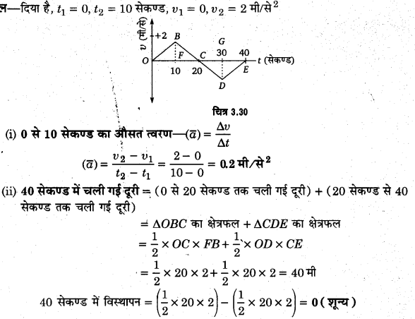 UP Board Solutions for Class 11 Physics Chapter 3 Motion in a Straight Line v7a