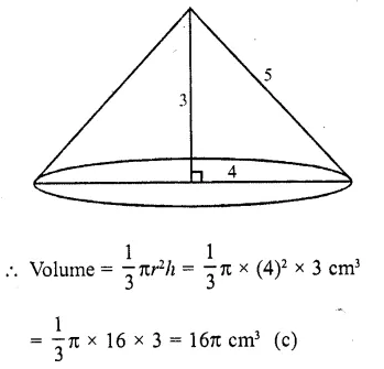 RD Sharma Class 10 Solutions Chapter 14 Surface Areas and Volumes MCQS 17