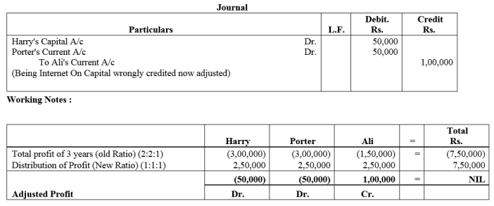 TS Grewal Accountancy Class 12 Solutions Chapter 1 Accounting for Partnership Firms - Fundamentals Q68