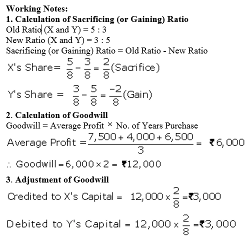 TS Grewal Accountancy Class 12 Solutions Chapter 3 Change in Profit Sharing Ratio Among the Existing Partners Q29.2