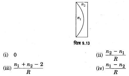 UP Board Solutions for Class 12 Physics Chapter 9 Ray Optics and Optical Instruments MCQ 23