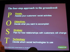 The four-step approach to groundswell