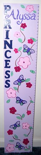 Alyssa's growth chart