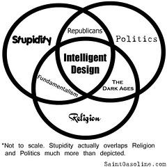 Intelligent Design - Venn diagram