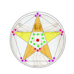 Alchemic Fountain Design 2