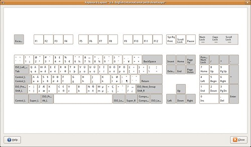 Keyboard layout US Intl with dead keys
