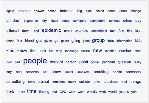 Tipping Point's tagcloud