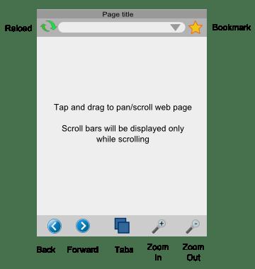 Firefox Mobile