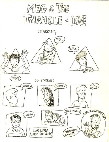 triangle - characters