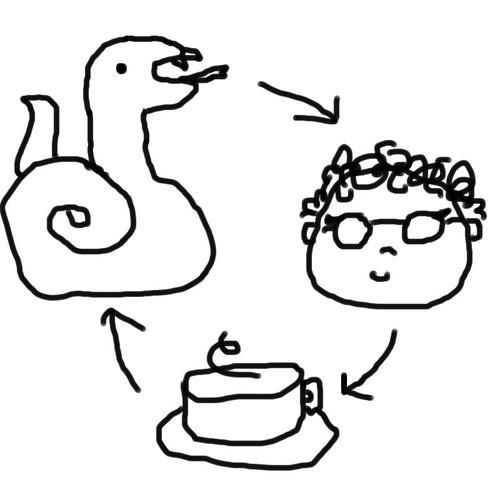 Python, Ruby, Java