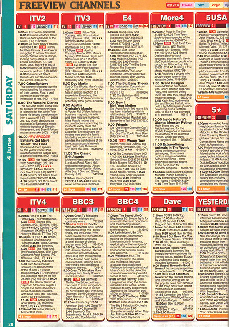 Total TV Guide 4-10 June 2011 Confidential Listing