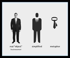 Businessman semiotics