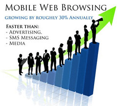 Mobile Internet Browsing Stats