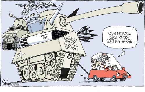 Military Budget