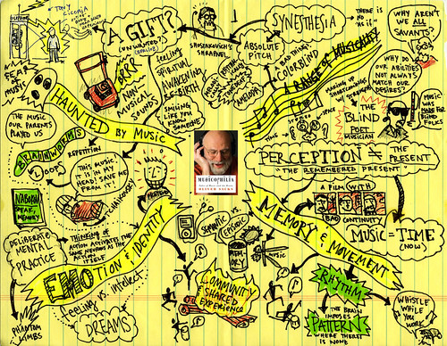 MINDMAP OF MUSICOPHILIA BY OLIVER SACKS by Austin Kleon