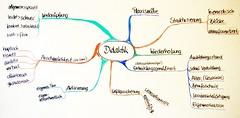 Didaktische Prinzipien in der Ausbildung