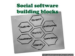 Social software building blocks