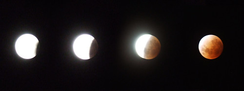 Fases do Eclipse total da Lua