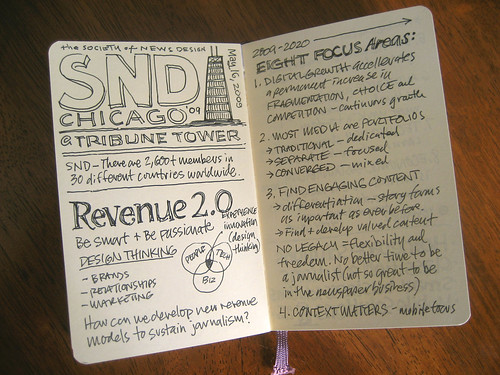 SND Chicago 09: First Spread