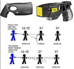 Taser Way Not The Way To Treat People