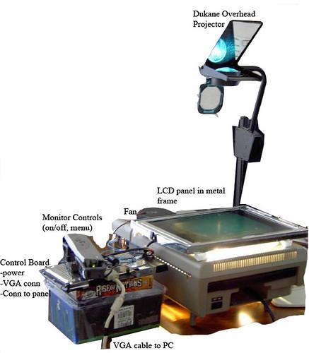 DIY LCD Projector