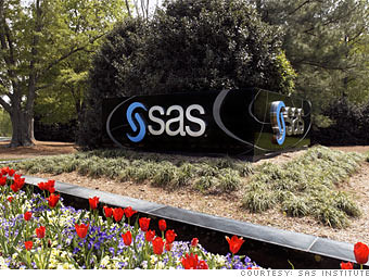 sas_institute