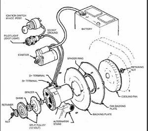 TheSamba :: PerformanceEnginesTransmissions  View topic  wiring alternator warning light
