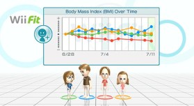 Wii Fit's BMI tracker