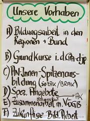 Agenda BIVA-Tagung