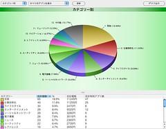 スクリーンショット(2011-05-14 8.08.09)