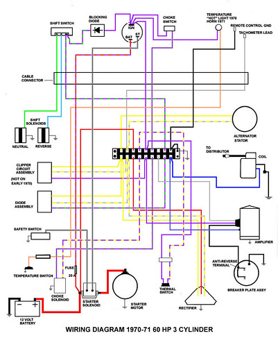 Wiring Diagram 1970 60 John 3 Cyl Electric Page: 1  iboats Boating Forums | 319933