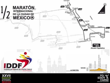 ruta_mediomaratondf2009