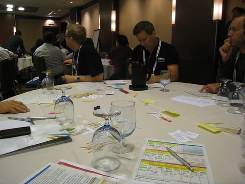 Agile 2009 Kanban Game