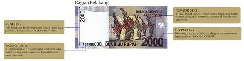 Pecahan 2000 rupiah