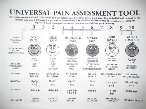 Universal Pain Assessment Tool