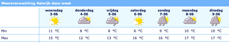 09.06.03-weer-Katwijk