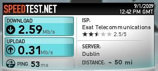 esat broadband home monaghan