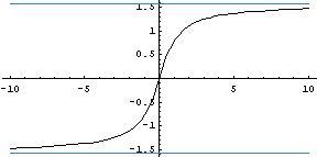 Dos asíntotas horizontales distintas